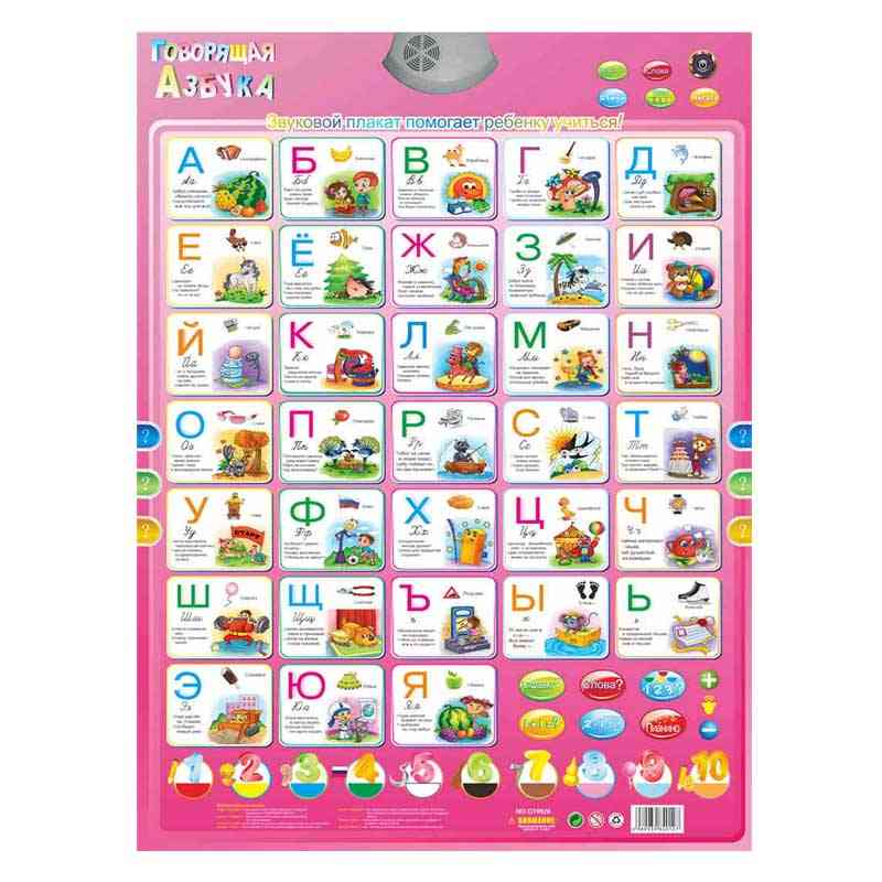 Russian Kids Educational Phonic Wall Hanging Chart -  Alphabet Phonetic Charts