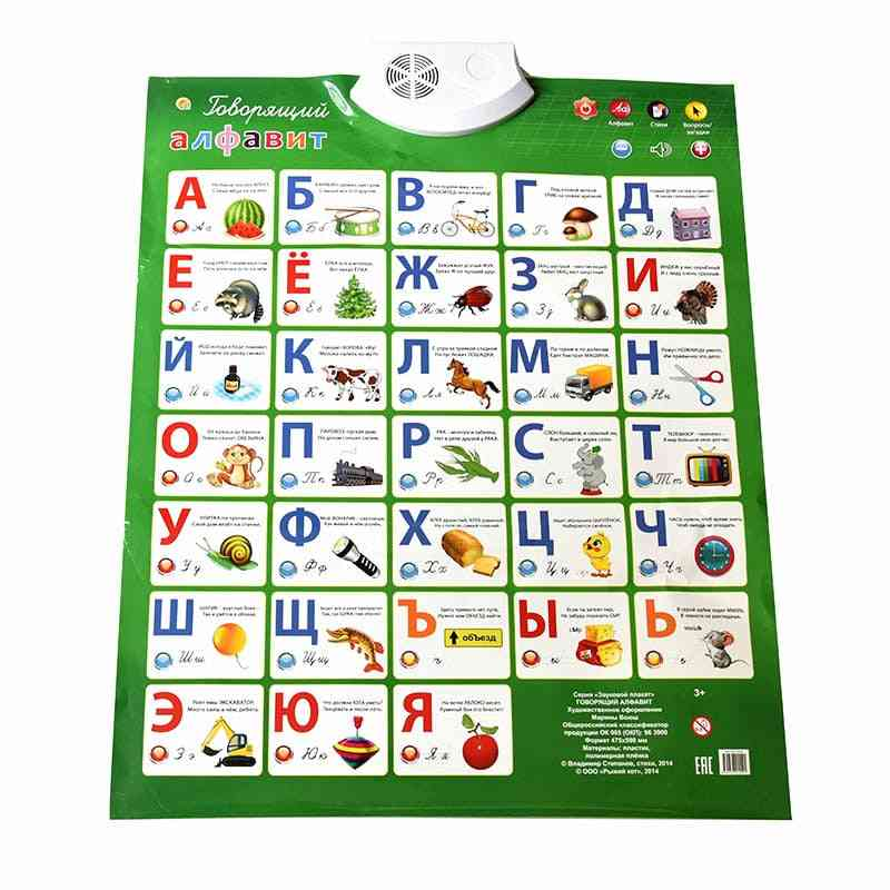 Russian Language Electronic Speaking Poster -abc Alphabet Sound Toy