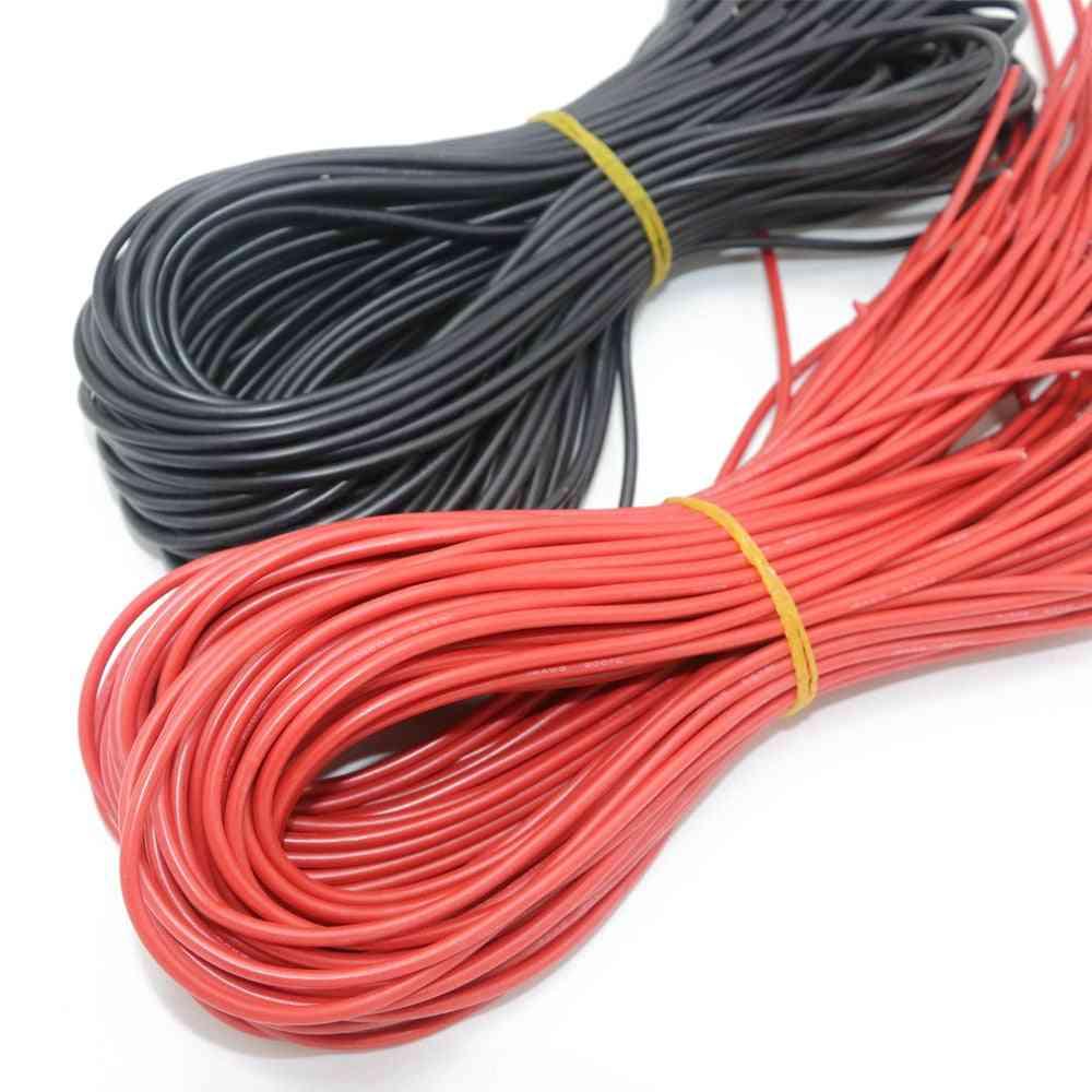 High Temperature Soft Silicon Wire
