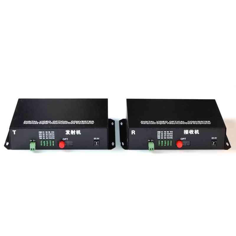 Fiber Videos Optical Transmitter & Receiver,16 Channel Video Converter