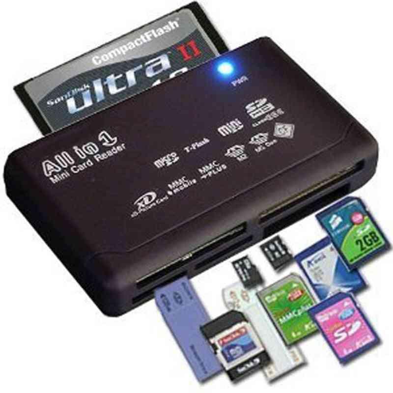 Memory Card Reader For Usb External, Mini Micro Sd, Sdhc