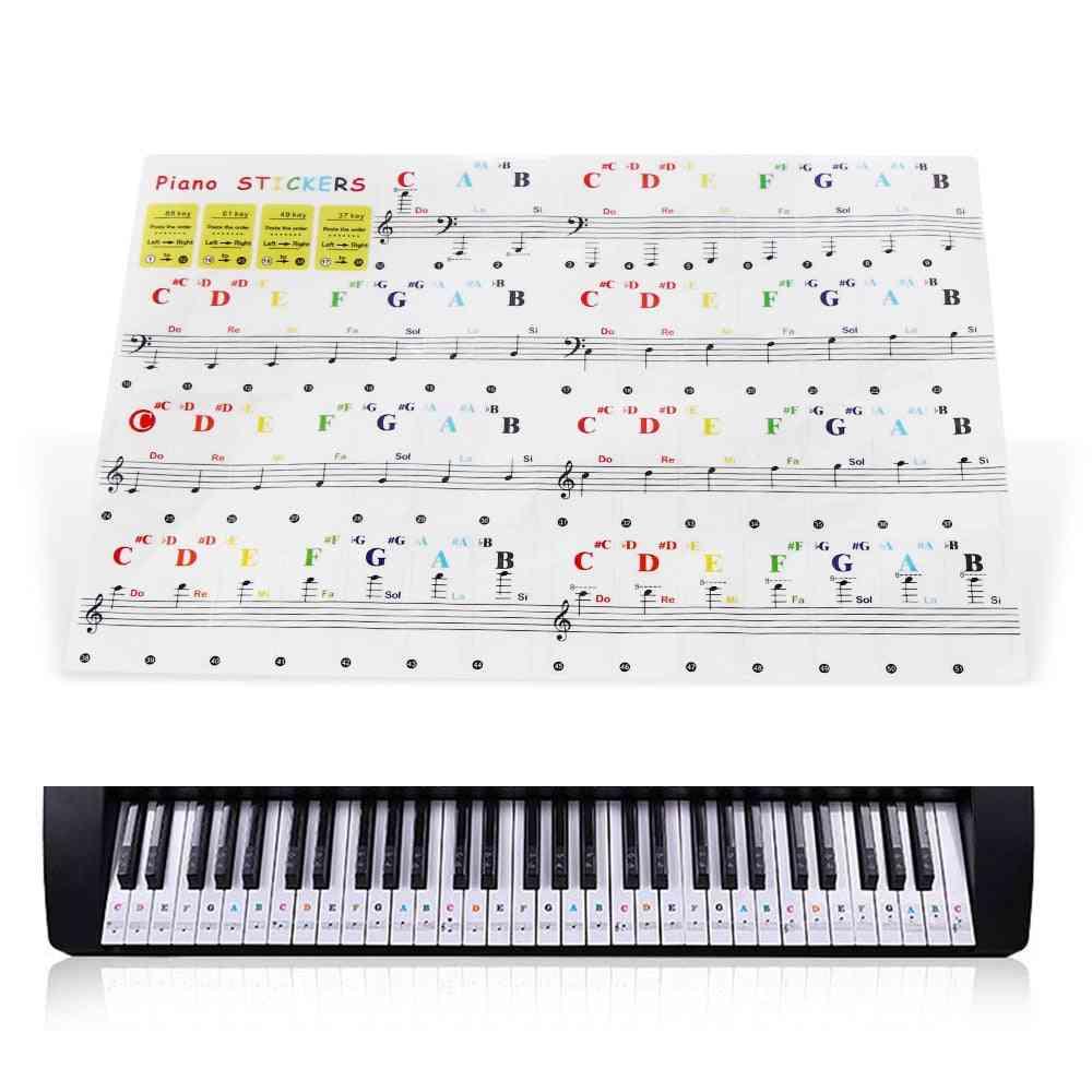 Transparent Piano Keyboard Sticker