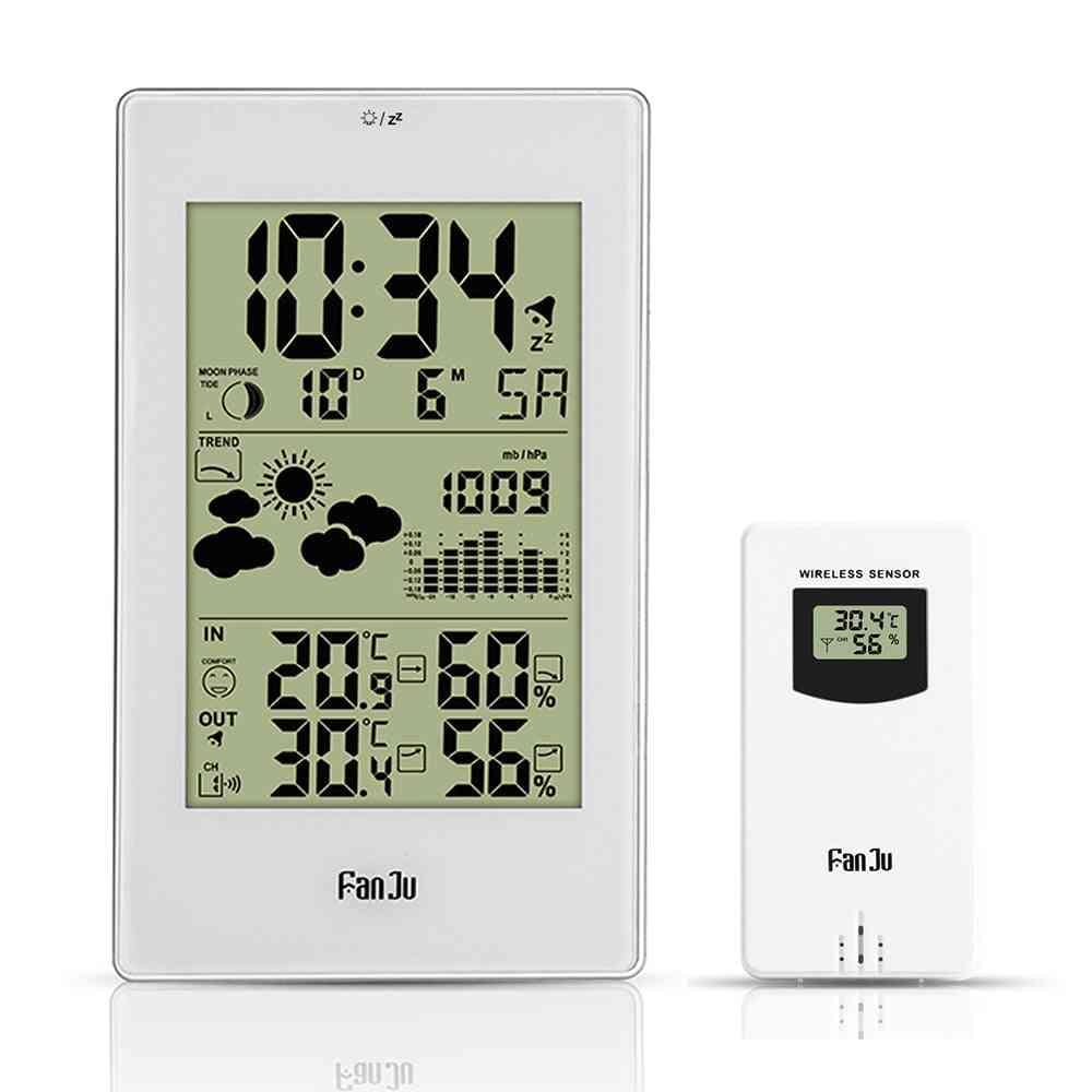 Indoor Outdoor Thermometer Hygrometer