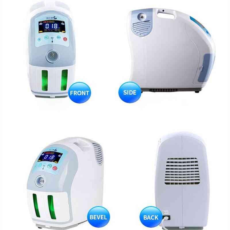 Household Oxygen Generators