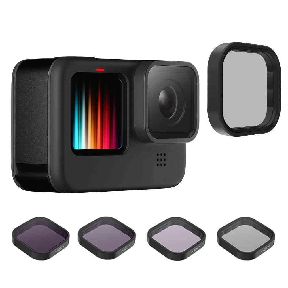 Telesin Cpl Lens Filter Set